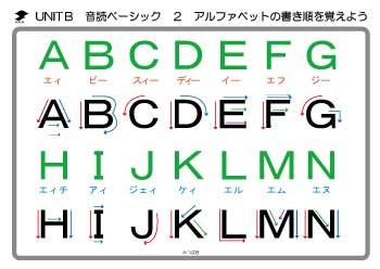 アルファベット書き順前半-[更新済み].jpg