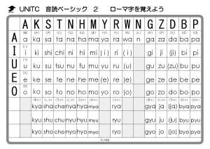 ローマ字-[更新済み].jpg